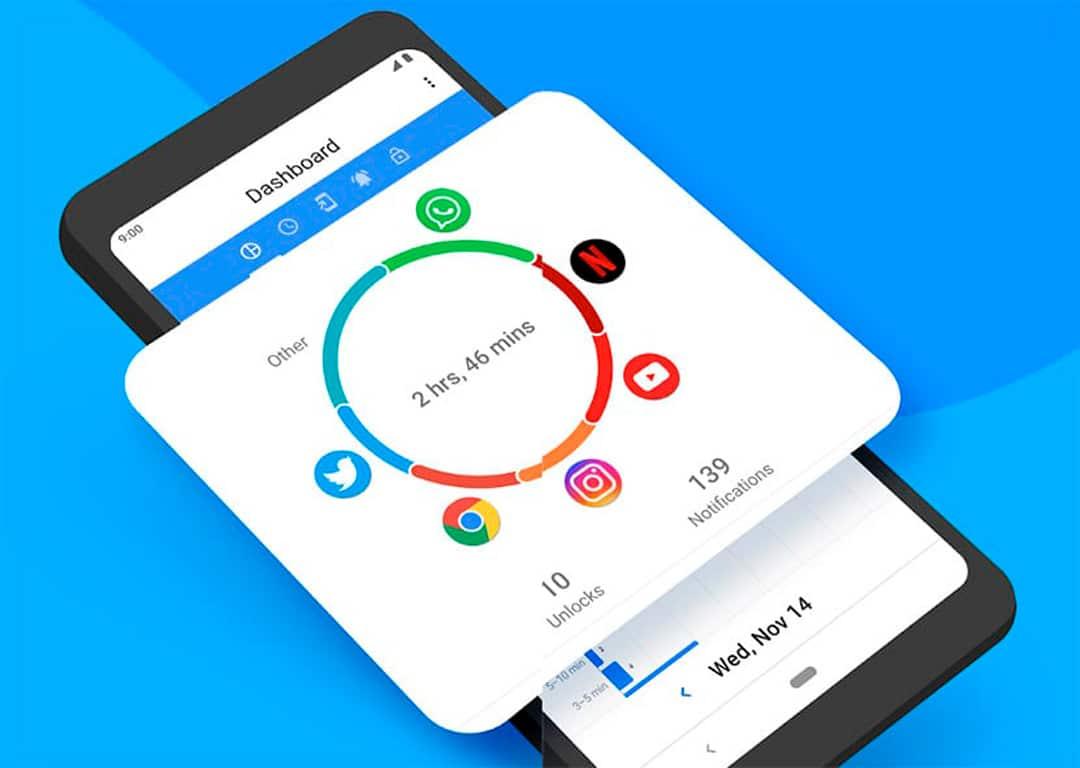 4 Apps gestionar mejor tu tiempo