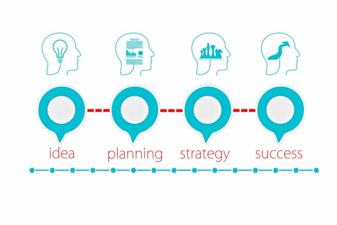 asuntos al empezar negocio digital