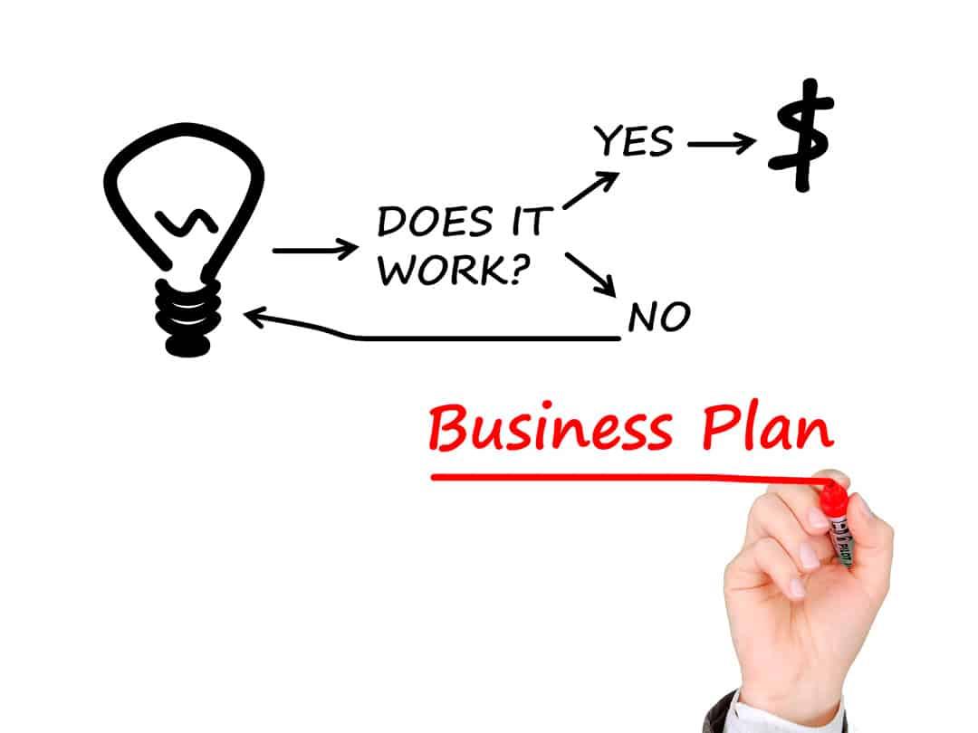 empezar negocio lean startup