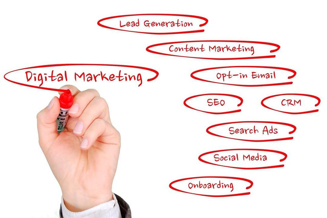 que es el marketing digital y como atraer clientes