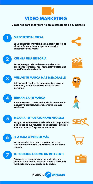 infografía 7 razones para usar video marketing